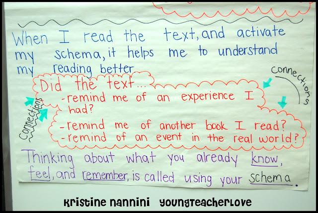 Schema Anchor Chart - Young Teacher Love by Kristine Nannini