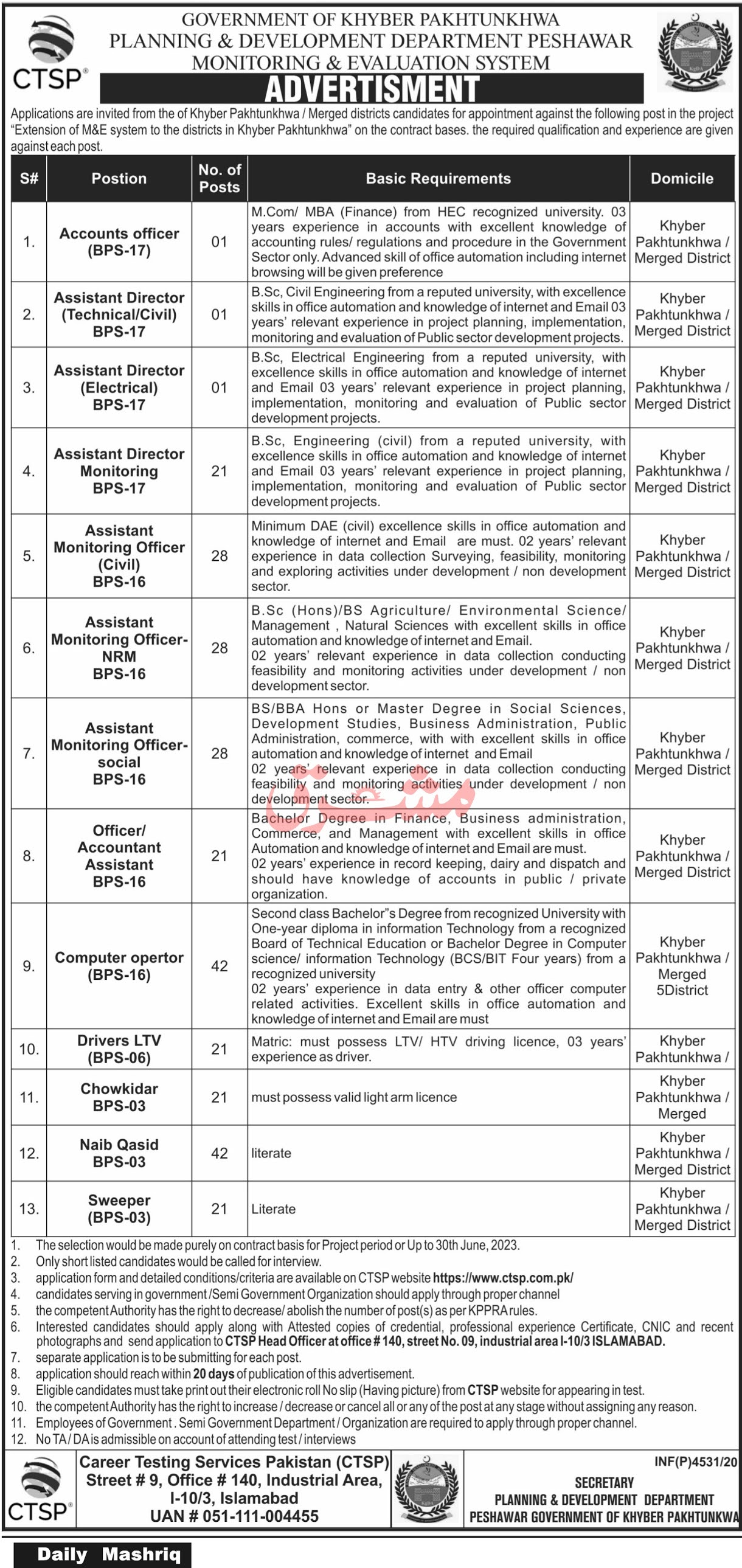 Planning & Development Department KPK Latest Dec 2020 Jobs in Pakistan 2020 - Download Job Application Form - www.ctsp.com.pk