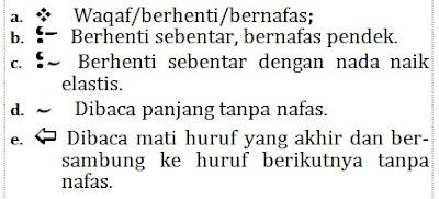 Tanda tanda baca dalam Muahadah Sholawat Wahidiyah