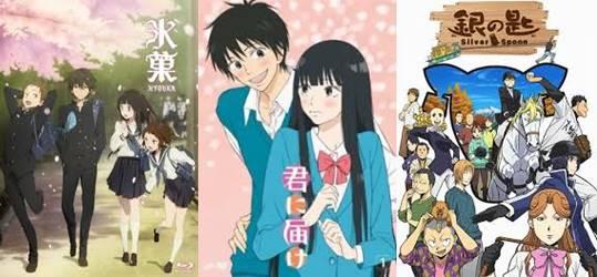 Daftar Anime School Terbaik Lainnya