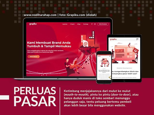 Website Perluas Pasar