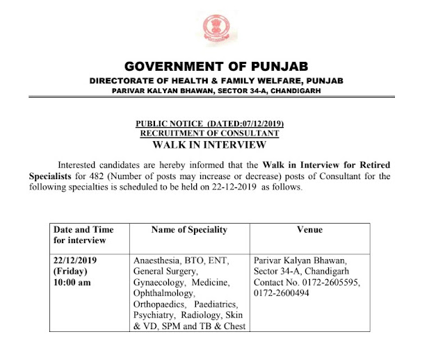 DHFW Punjab Consultant Recruitment 2019 PDF Notification