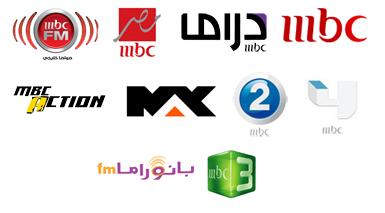 MBC Frequency - Yahsat-1A @ 52 5° East   Freqode com