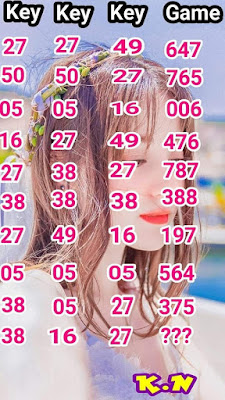 Thailand Lottery 3up Direct Starting Win Tip 16 November 2019