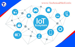 What is Internet of things, Scope of Internet of Things