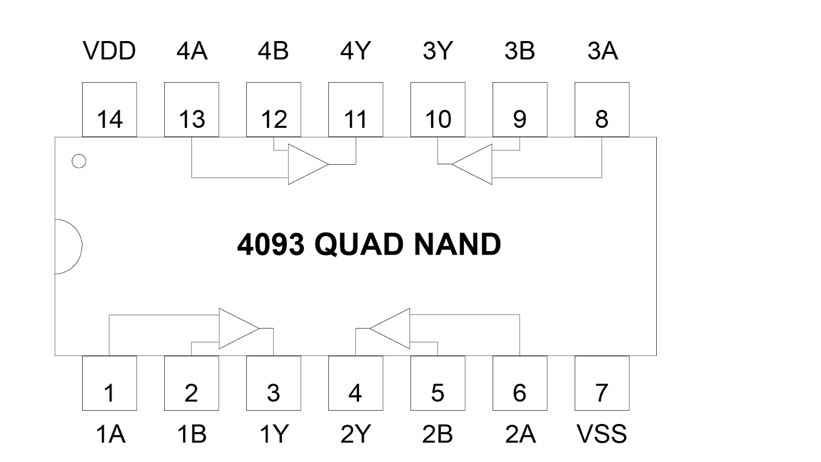 Little Scale Fun With Sea Moss 4093 Modulated Oscillator Nand Gate Circuits The Quad Has Four Logical Blocks Whereby Each Block Two Inputs And One Output Is High Unless Both Are