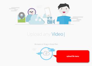 embed kode video