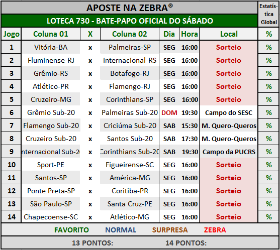 LOTECA 730 - BATE-PAPO OFICIAL DO SÁBADO 01