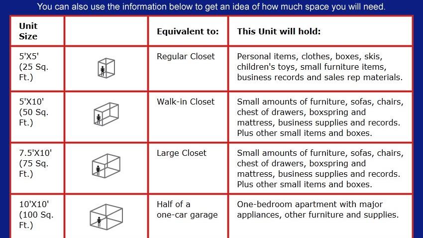 U Haul Trailer Sizes >> U-Haul - U Haul Boxes Sizes - Box Information Center