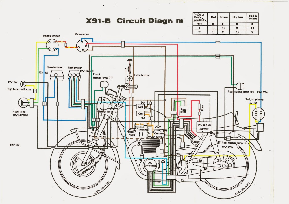 all xs1b motor bikewiring diagram