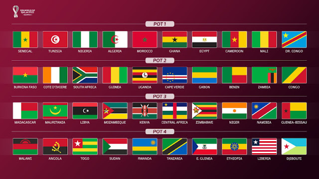 مشاهدة قرعة كاس العالم بث مباشر اليوم 21 يناير 2020 مصر وليبيا والجابون وانجولا