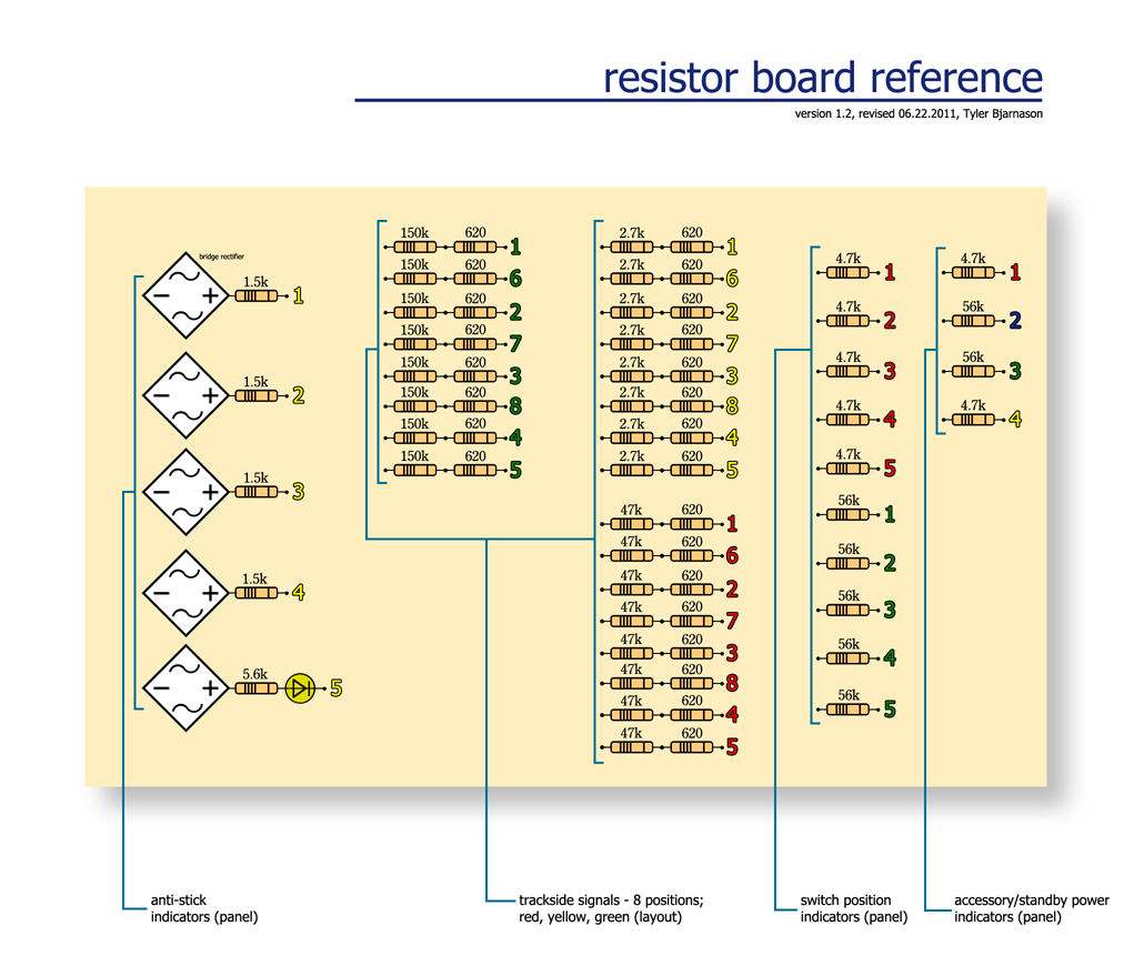 A diagram of a custom built PC board for LED resistance management