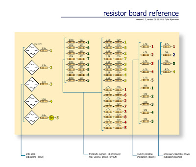 Resistor PC board diagram showing components and references to LED trackside signals