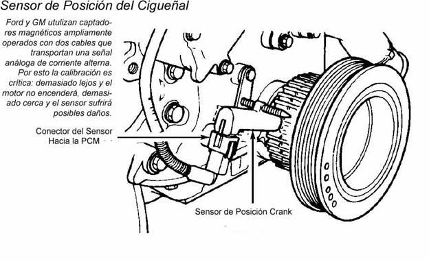 mercedes c280 Diagrama del motor