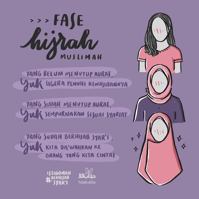fase hijrah - Felix Siauw Alfatih Studio - Hijab Alila- Benefiko