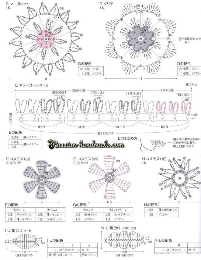 Схемы вязания сумочки-корзинки с цветами (3)