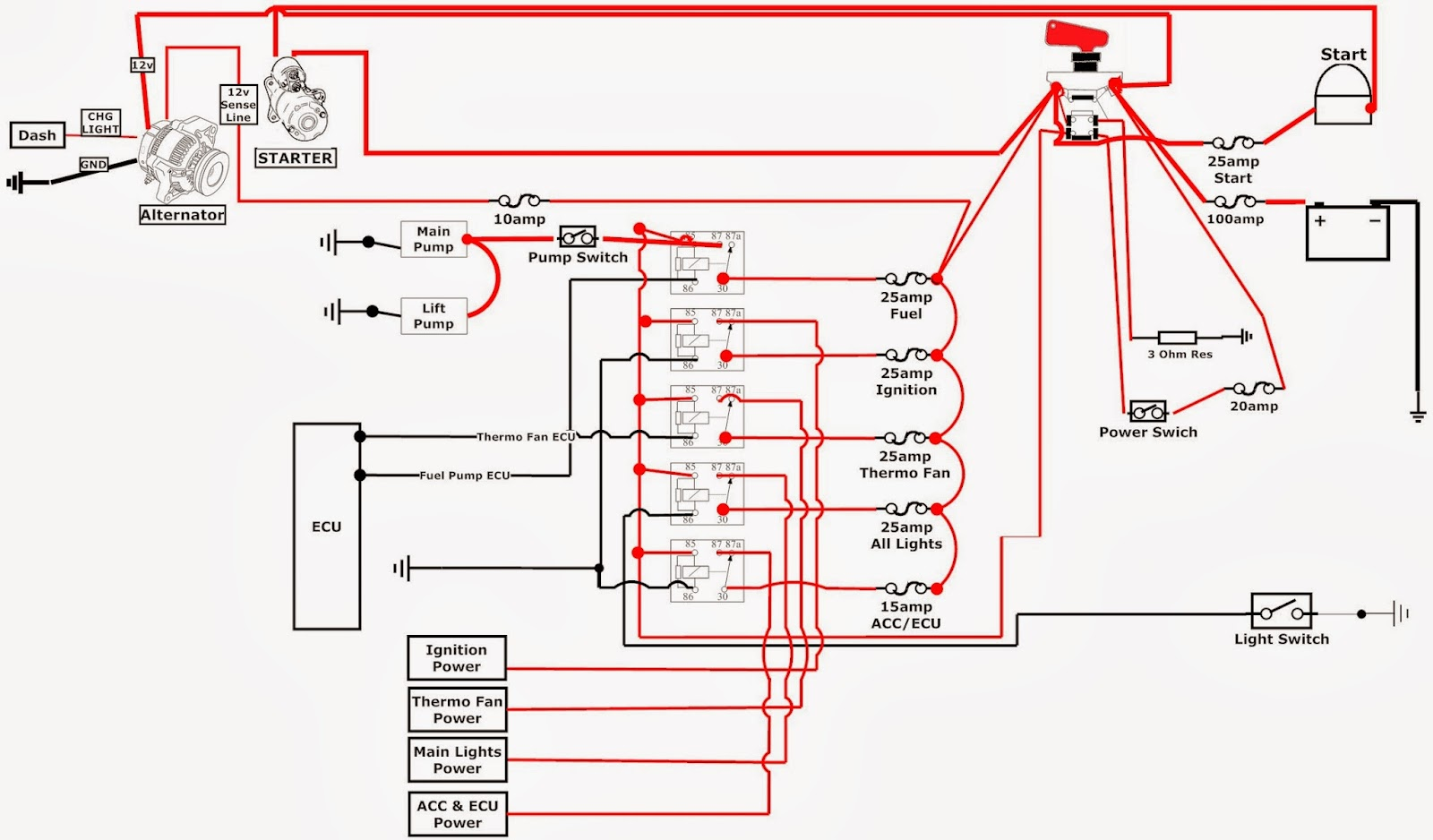 s14 wiring diagram pump pressure switch 200sx web building of a wide body nissan s14a september