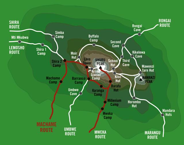 Monte Kilimanjaro trekking