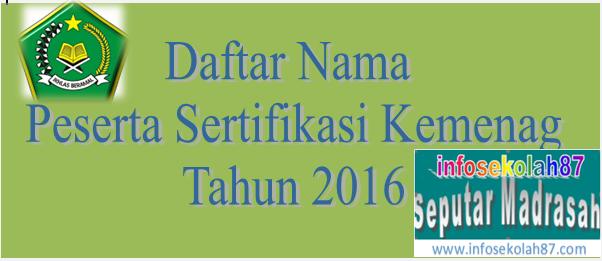 Daftar Nama Calon Peserta Sertifikasi Guru Madrasah Tahun 2016 (SK Dirjen Nomor 5971 Tahun 2016)