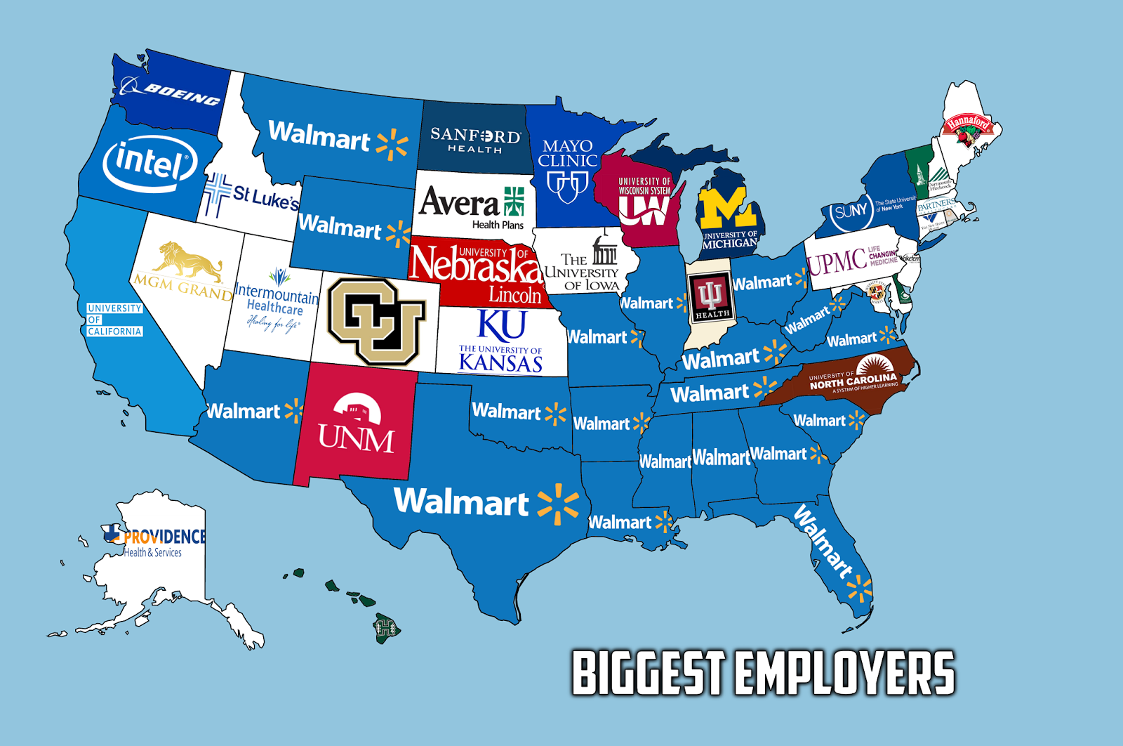 john brown s notes and essays the biggest non government employer the biggest employer in each us state