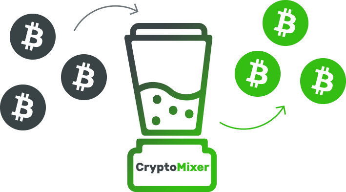Review | List of Best and Trusted Bitcoin Mixers (Tumblers) 2021