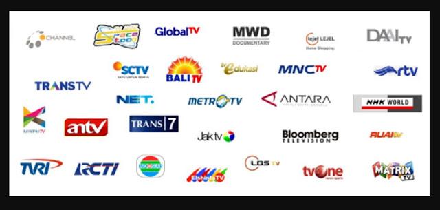 Daftar TV Frekuensi