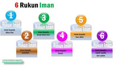 6 Rukun Iman - Iman Kepada Allah Swt