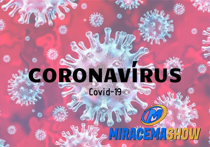 Casos Confirmados nesta sexta-feira pelo Coronavírus (COVID-19) no Tocantins chega a 3.611