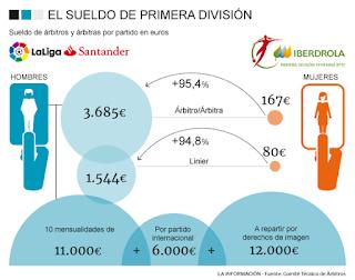 arbitros-futbol-sueldo