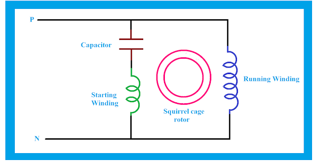 Why Capacitor is used in Single phase Induction Motor, Single Phase motor connection with Capacitor Diagram, Why Single Phase Induction Motor is not self starting