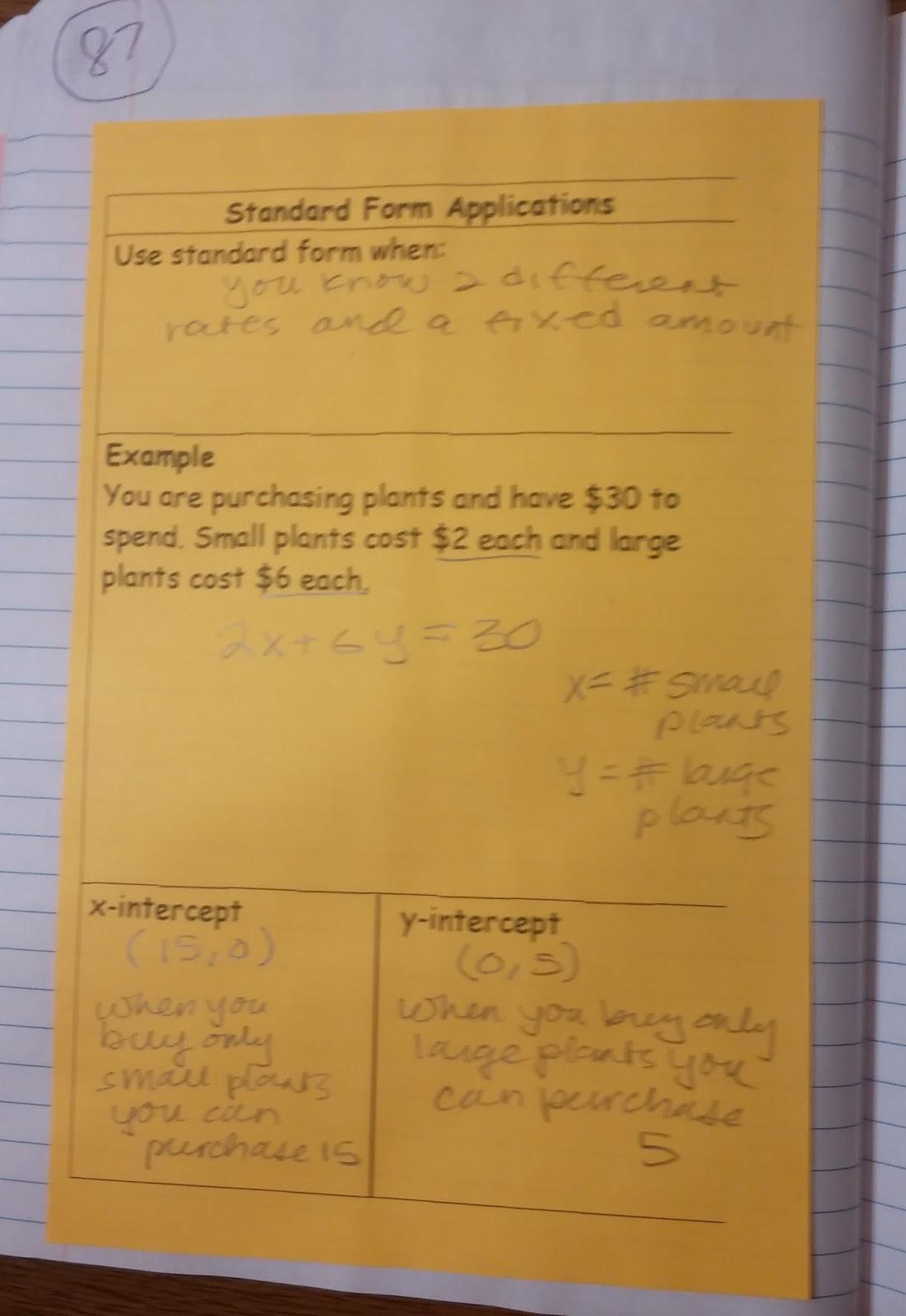 Beautiful Math Linear Equations