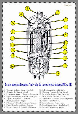 valvula-o-tubo-813-de-radiotransmision-para-amplificador-lineal