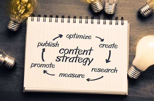 research, promote and measure content.