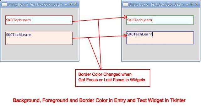 Set Tkinter Entry widget Color in Python