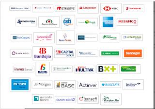 Bancos que aceptan quejas por internet