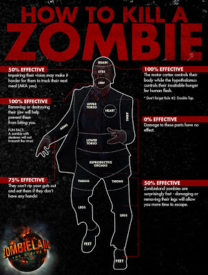 Zombieland serie tv