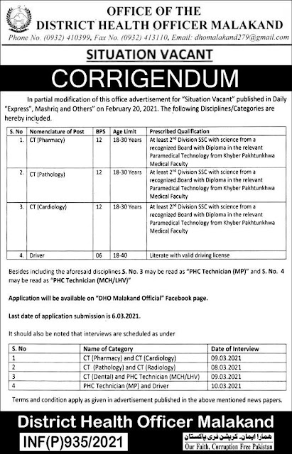 District Health Office Jobs 2021 in Malakand KPK