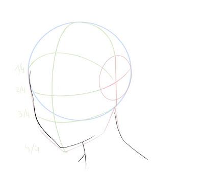Dessiner un visage manga de côté: dessiner le côté du visage