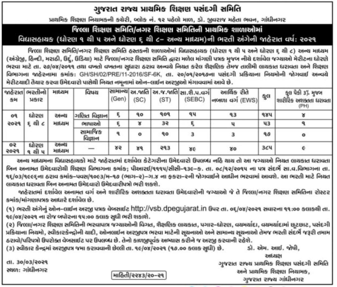 Vidhyasahayak Recruitment 2021 (Std.1 to 5 & 6 to 8 – Other Medium) @http://vsb.dpegujarat.in
