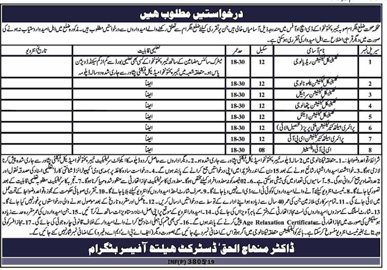 Jobs in Health Department District Birgram
