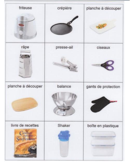 اجزاء المطبخ بالفرنسية