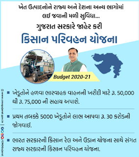 Gujarat Government announced Kisan Parivahan Yojna - 2020
