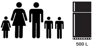 Refrigerator for big families