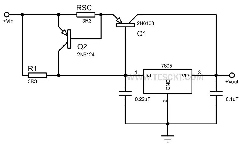 7805 High output current with short circuit protection