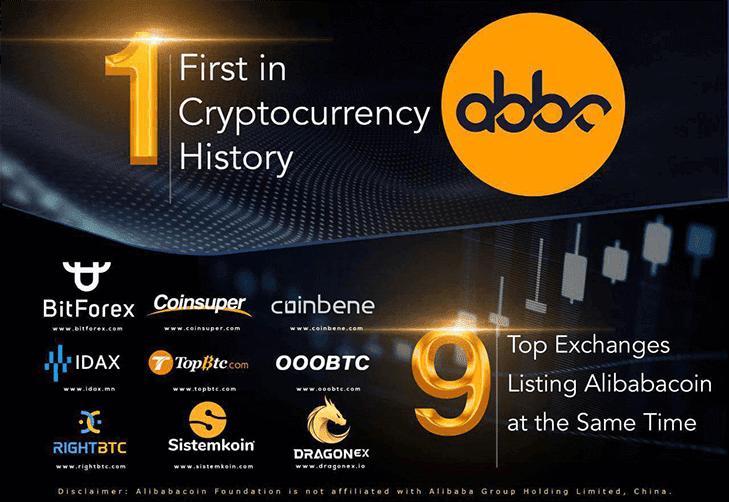 Cryptocurrency Pertama yang Terdaftar di 9 Platfrom Exchange