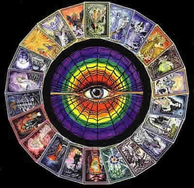 Tarot Reading Service Melbourne