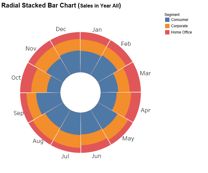 Workbook Radial Stacked Bar Chart Mini Tableau Tutorial