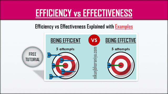 Difference Between Efficiency and Effectiveness | Six Sigma