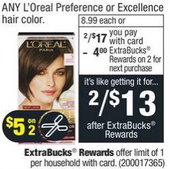 Hair Color Deals at CVS