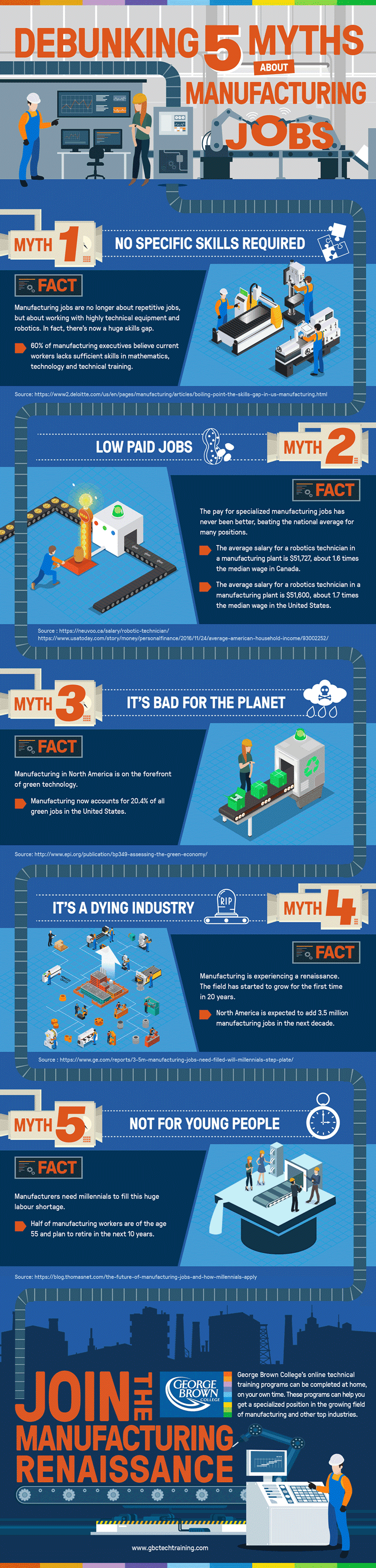 5 Myths of manufacturing jobs debunking #infographic